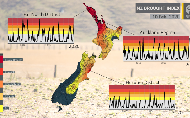 NIWA - drought index