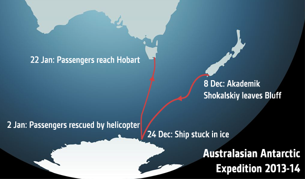 Route of the Akademik Shokalskiy