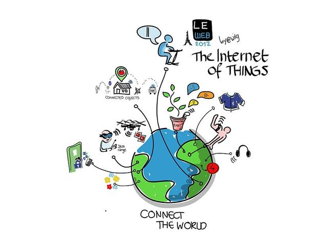 Internet of things CC Wilg